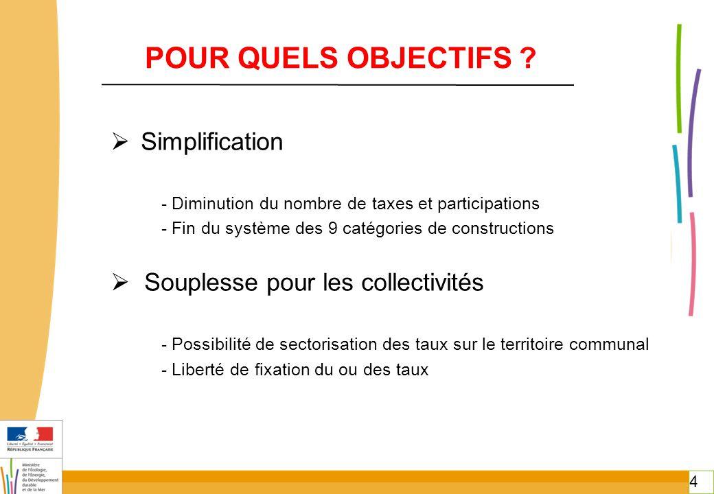 4 4 POUR QUELS OBJECTIFS ?  Simplification - Diminution du nombre de taxes et participations - Fin du système des 9 catégories de constructions  Sou