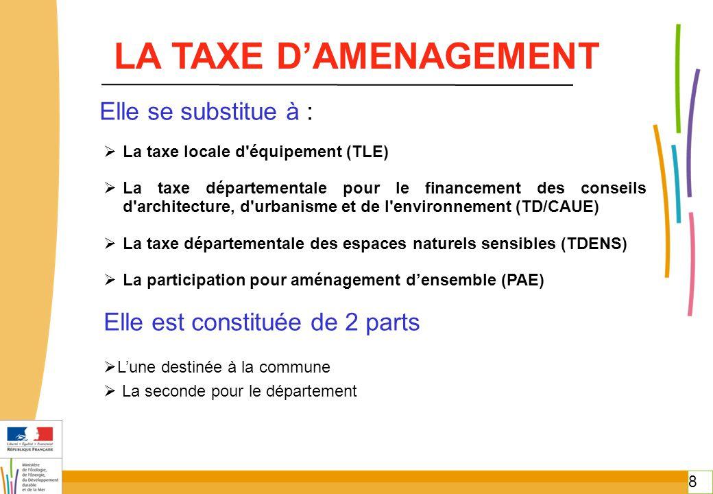 8 8 LA TAXE D'AMENAGEMENT Elle se substitue à :  La taxe locale d équipement (TLE)  La taxe départementale pour le financement des conseils d architecture, d urbanisme et de l environnement (TD/CAUE)  La taxe départementale des espaces naturels sensibles (TDENS)  La participation pour aménagement d'ensemble (PAE) Elle est constituée de 2 parts  L'une destinée à la commune  La seconde pour le département