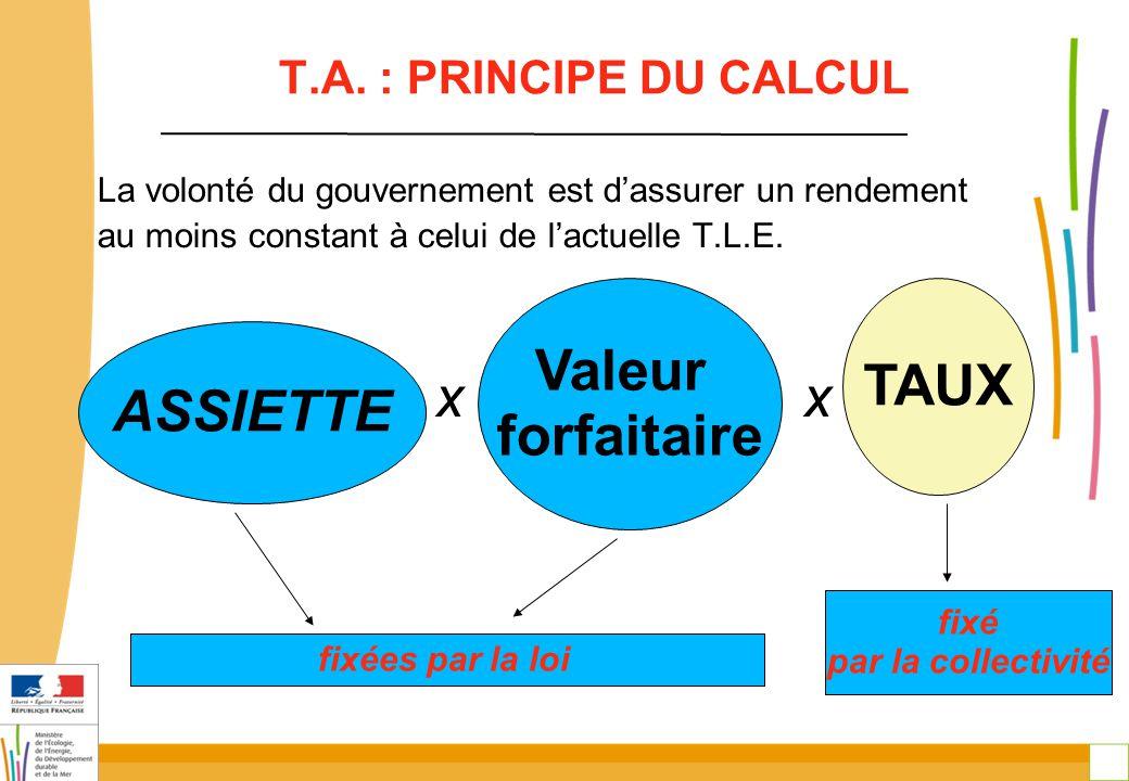 9 T.A. : PRINCIPE DU CALCUL La volonté du gouvernement est d'assurer un rendement au moins constant à celui de l'actuelle T.L.E. x x ASSIETTE Valeur f