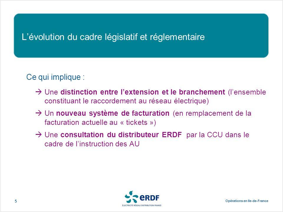 Opérations en Ile-de-France 5 L'évolution du cadre législatif et réglementaire Ce qui implique :  Une distinction entre l'extension et le branchement