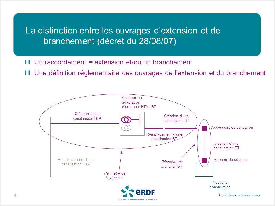 Opérations en Ile-de-France 6 La distinction entre les ouvrages d'extension et de branchement (décret du 28/08/07) Création ou adaptation d'un poste H