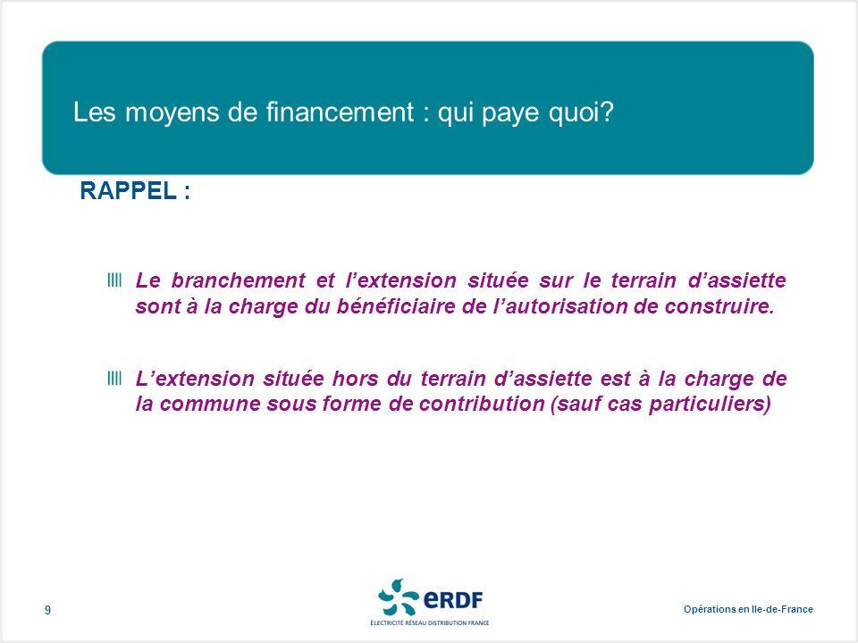 Opérations en Ile-de-France 9 Les moyens de financement : qui paye quoi? RAPPEL : Le branchement et l'extension située sur le terrain d'assiette sont