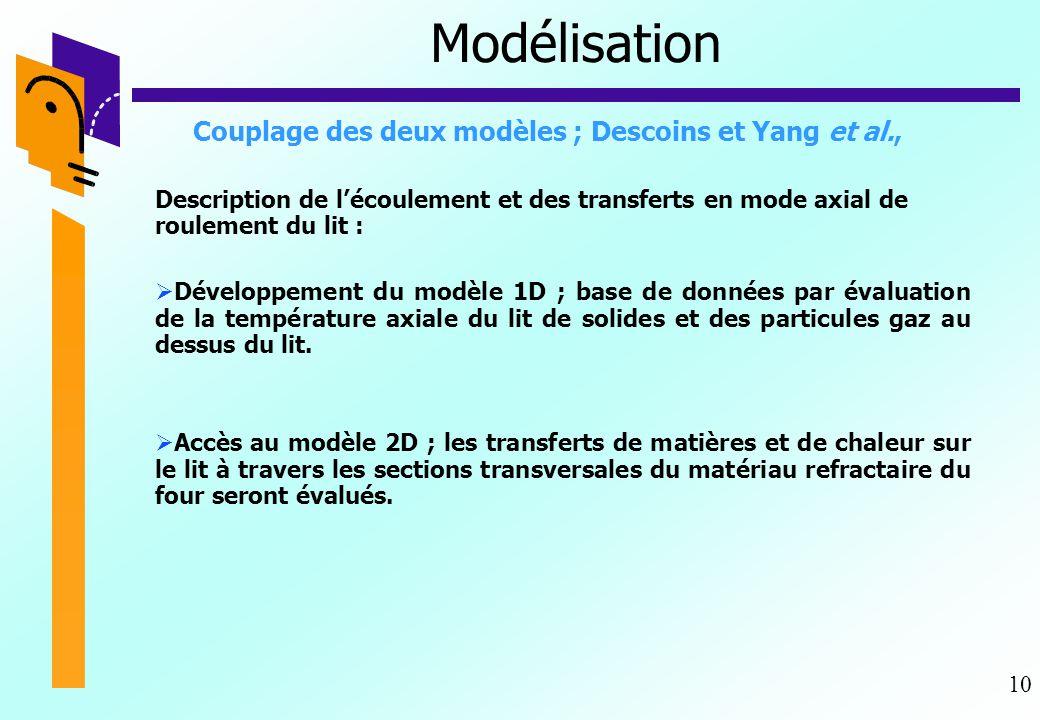 10 Modélisation Couplage des deux modèles ; Descoins et Yang et al., Description de l'écoulement et des transferts en mode axial de roulement du lit :