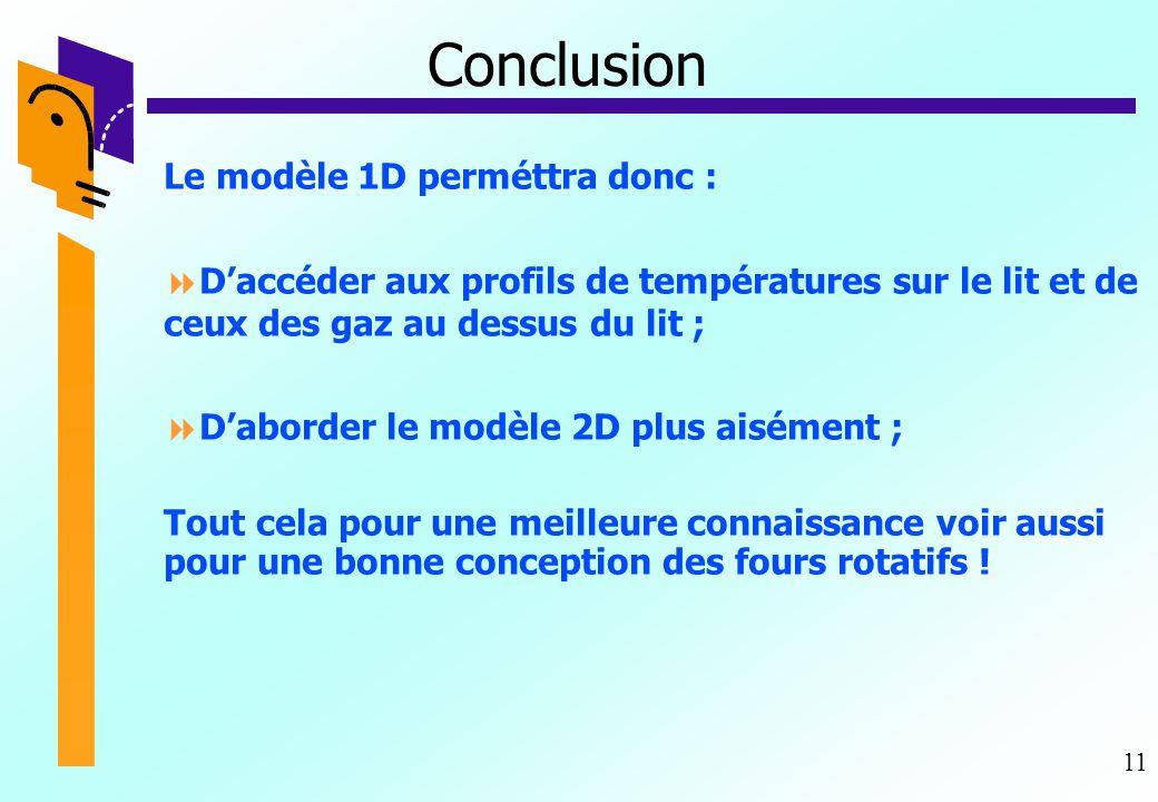 11 Conclusion Le modèle 1D perméttra donc :  D'accéder aux profils de températures sur le lit et de ceux des gaz au dessus du lit ;  D'aborder le mo