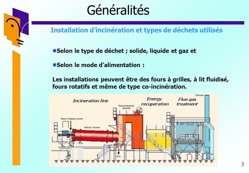 3 Installation d'incinération et types de déchets utilisés Selon le type de déchet ; solide, liquide et gaz et Selon le mode d'alimentation : Les inst