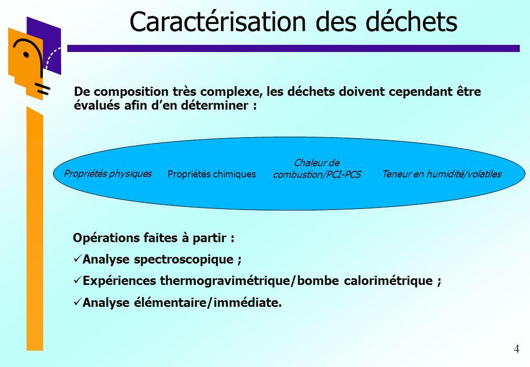 4 Propriétés physiques Propriétés chimiques Chaleur de combustion/PCI-PCS Teneur en humidité/volatiles Caractérisation des déchets De composition très