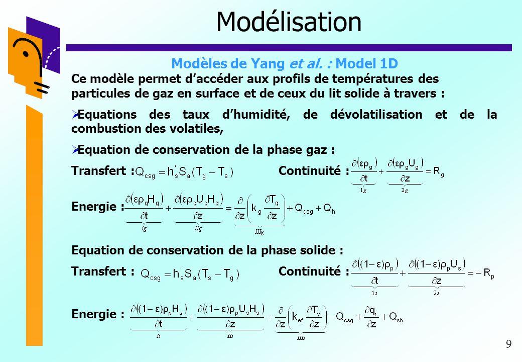 9 Modélisation Modèles de Yang et al. : Model 1D Ce modèle permet d'accéder aux profils de températures des particules de gaz en surface et de ceux du