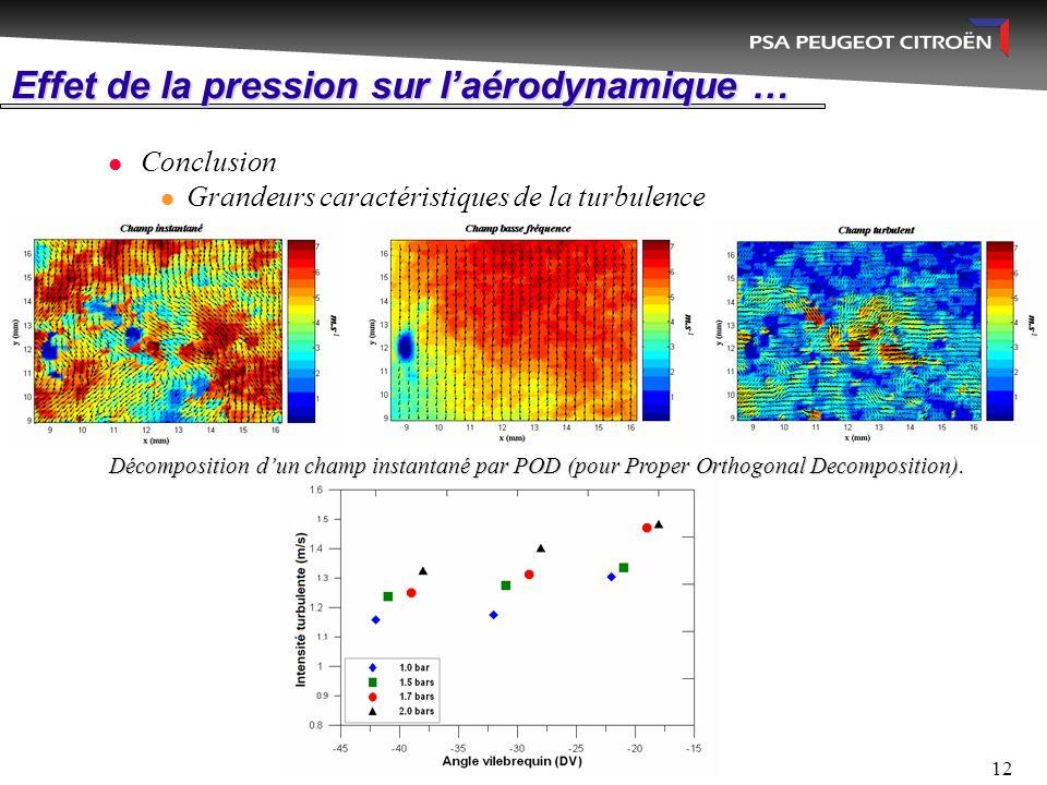 12 Effet de la pression sur l'aérodynamique … Conclusion Grandeurs caractéristiques de la turbulence Décomposition d'un champ instantané par POD (pour