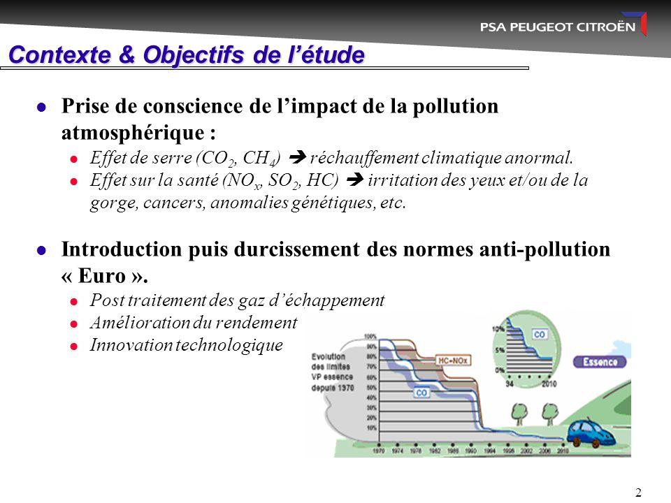 2 Contexte & Objectifs de l'étude Prise de conscience de l'impact de la pollution atmosphérique : Effet de serre (CO 2, CH 4 )  réchauffement climati