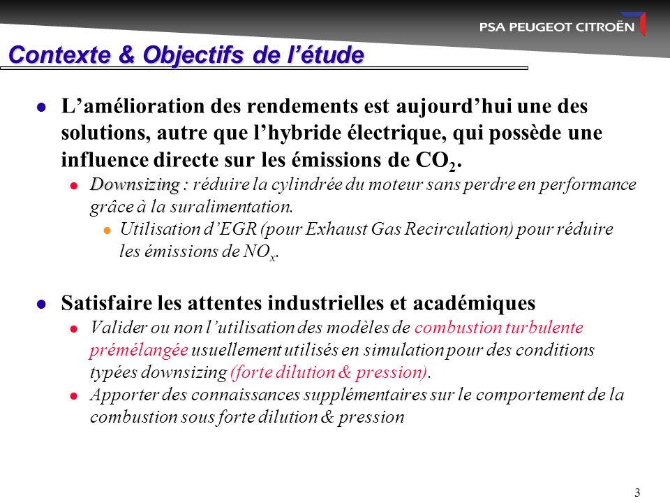 3 Contexte & Objectifs de l'étude L'amélioration des rendements est aujourd'hui une des solutions, autre que l'hybride électrique, qui possède une inf