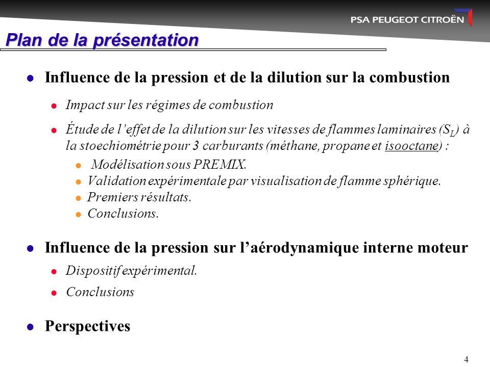 4 Plan de la présentation Influence de la pression et de la dilution sur la combustion Impact sur les régimes de combustion Étude de l'effet de la dil