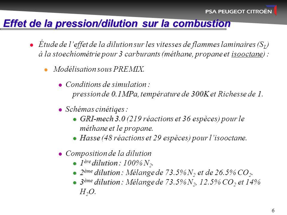7 Effet de la pression/dilution sur la combustion Étude de l'effet de la dilution sur les vitesses de flammes laminaires (S L ) à la stoechiométrie pour 3 carburants (méthane, propane et isooctane) : Validation expérimentale par visualisation de flamme sphérique.