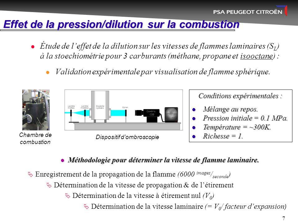 8 Effet de la pression/dilution sur la combustion Étude de l'effet de la dilution sur les vitesses de flammes laminaires (S L ) à la stoechiométrie pour 3 carburants (méthane, propane et isooctane) : Premiers résultats.