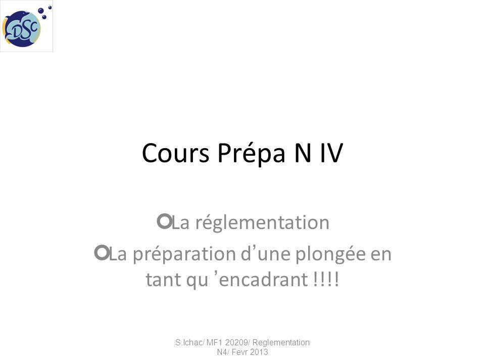 Les arrêtés préfectoraux, municipaux: La Météo (je sais c'est pas municipal !!).
