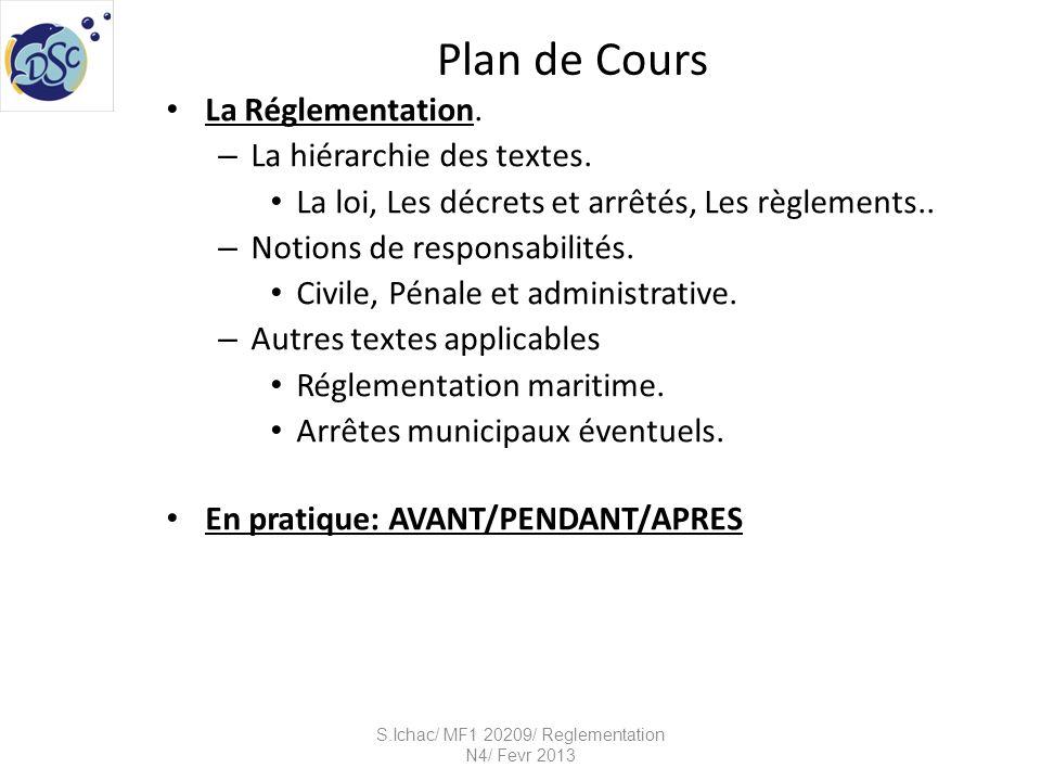 La réglementation: Hiérarchie des textes. S.Ichac/ MF1 20209/ Reglementation N4/ Fevr 2013