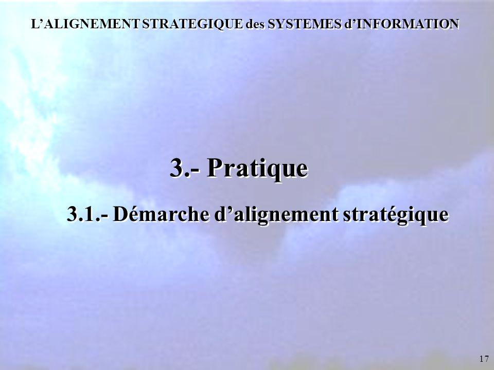 17 L'ALIGNEMENT STRATEGIQUE des SYSTEMES d'INFORMATION 3.- Pratique 3.1.- Démarche d'alignement stratégique
