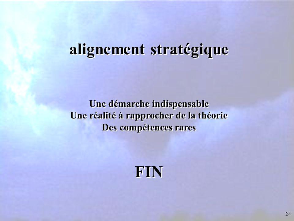 24 FIN alignement stratégique Une démarche indispensable Une réalité à rapprocher de la théorie Des compétences rares Une démarche indispensable Une réalité à rapprocher de la théorie Des compétences rares