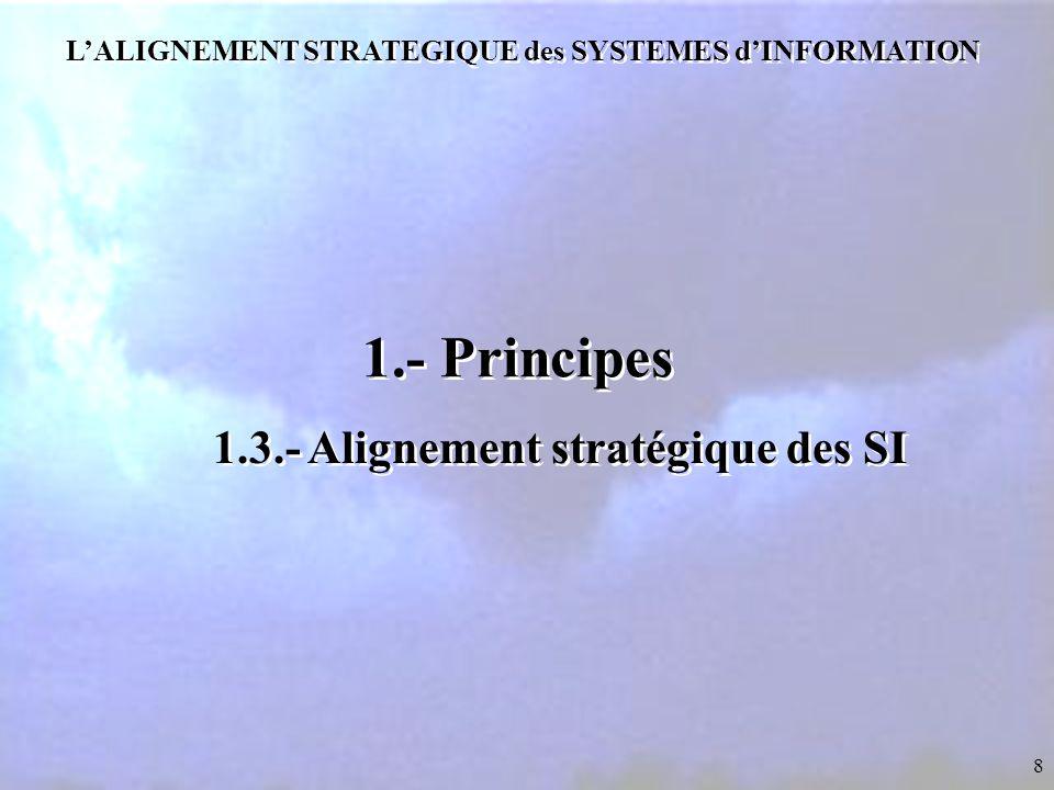 8 L'ALIGNEMENT STRATEGIQUE des SYSTEMES d'INFORMATION 1.- Principes 1.3.- Alignement stratégique des SI