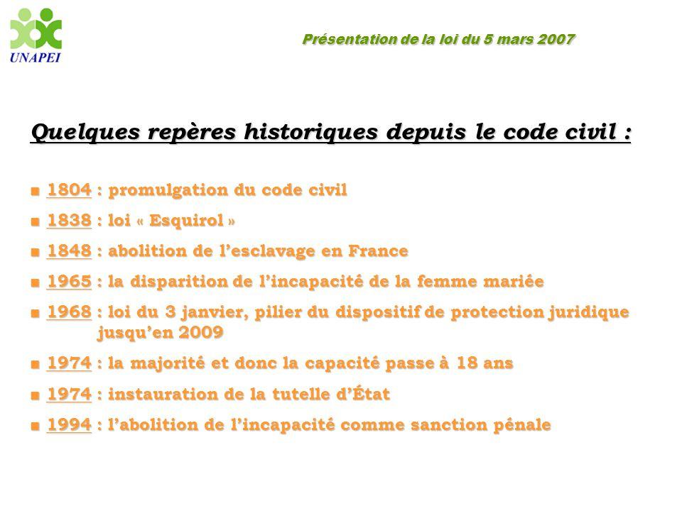 Présentation de la loi du 5 mars 2007 Quelques repères historiques depuis le code civil : ■ 1804 : promulgation du code civil ■ 1838 : loi « Esquirol