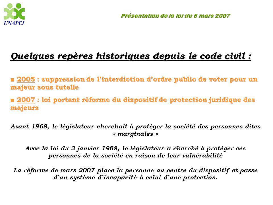 Présentation de la loi du 5 mars 2007 Quelques chiffres : ■ Environ 700 000 personnes sous protection juridique en 2006, soit plus de 1% de la population totale française ■ La courbe d'évolution fait envisager le million de personnes sous mesure de protection à l'horizon 2010 ■ La tendance actuelle est d'environ 50 000 mesures nouvelles par an ■ 50% des mesures sont assurées par les familles, 23% par des associations tutélaires ■ En 2005, 63% des mesures étaient des curatelles ■ En 2006, seulement 80 juges des tutelles (ETP) en France