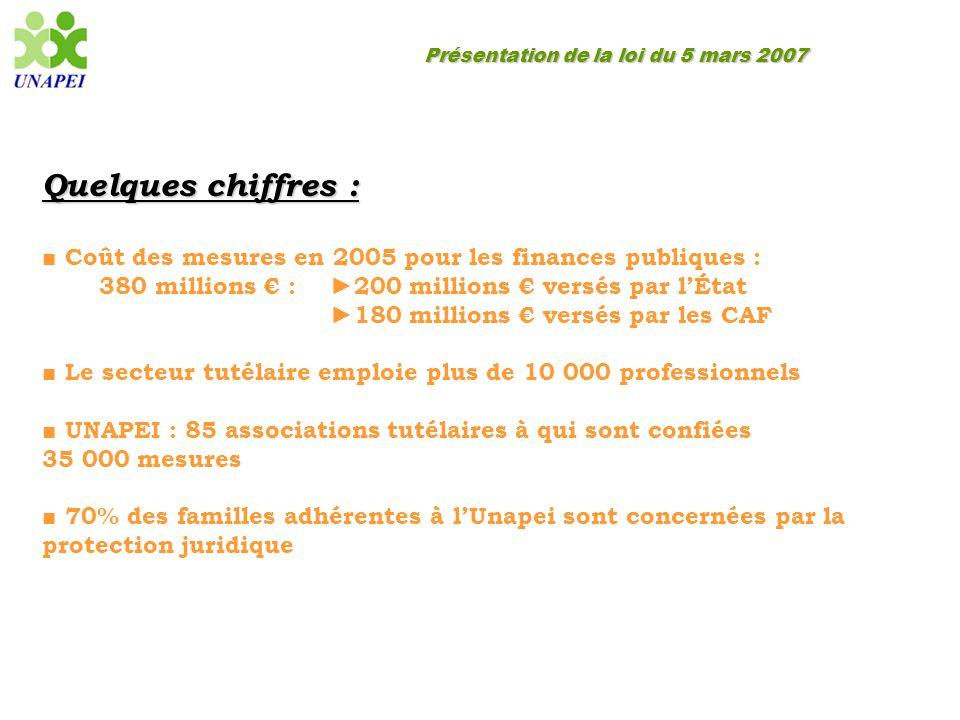 Présentation de la loi du 5 mars 2007 Quelques chiffres : ■ Coût des mesures en 2005 pour les finances publiques : 380 millions € :►200 millions € ver