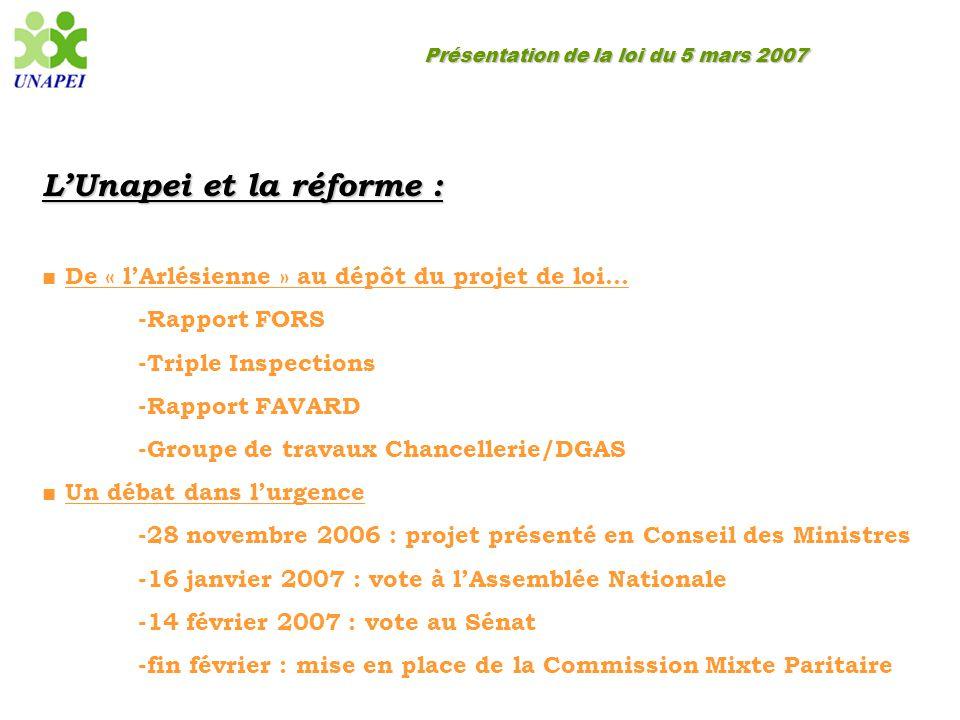 Présentation de la loi du 5 mars 2007 L'Unapei et la réforme : ■ De « l'Arlésienne » au dépôt du projet de loi… -Rapport FORS -Triple Inspections -Rap