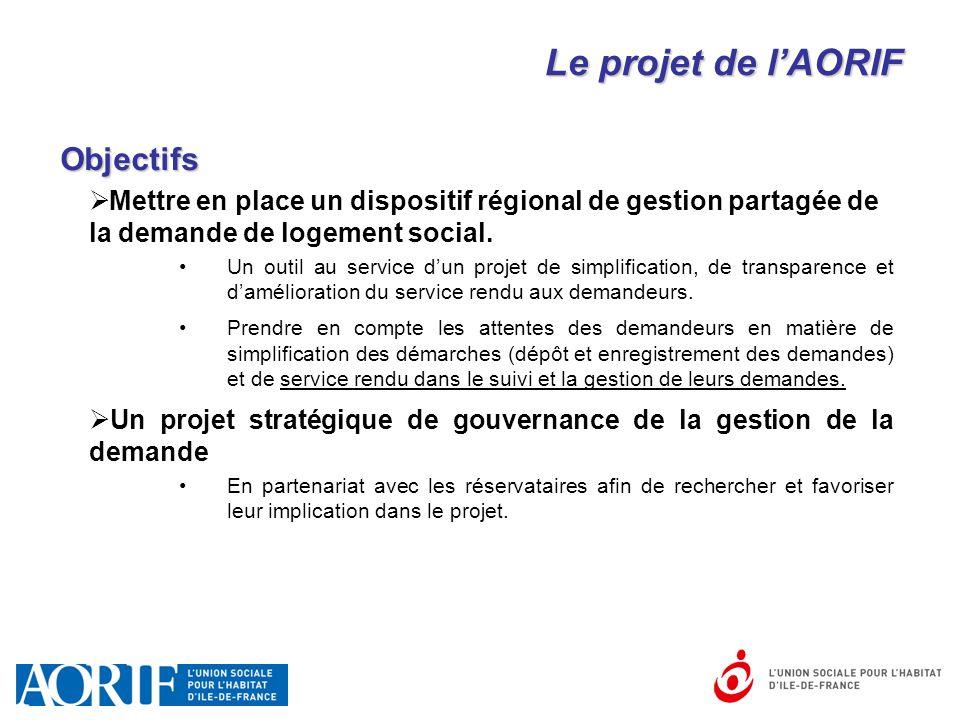 Le projet de l'AORIF Objectifs  Mettre en place un dispositif régional de gestion partagée de la demande de logement social. Un outil au service d'un