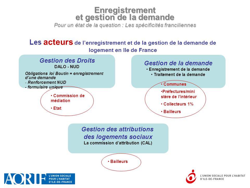 ... demandes de logement en Ile-de-France LA DEMARCHE PROJET DE L'AORIF