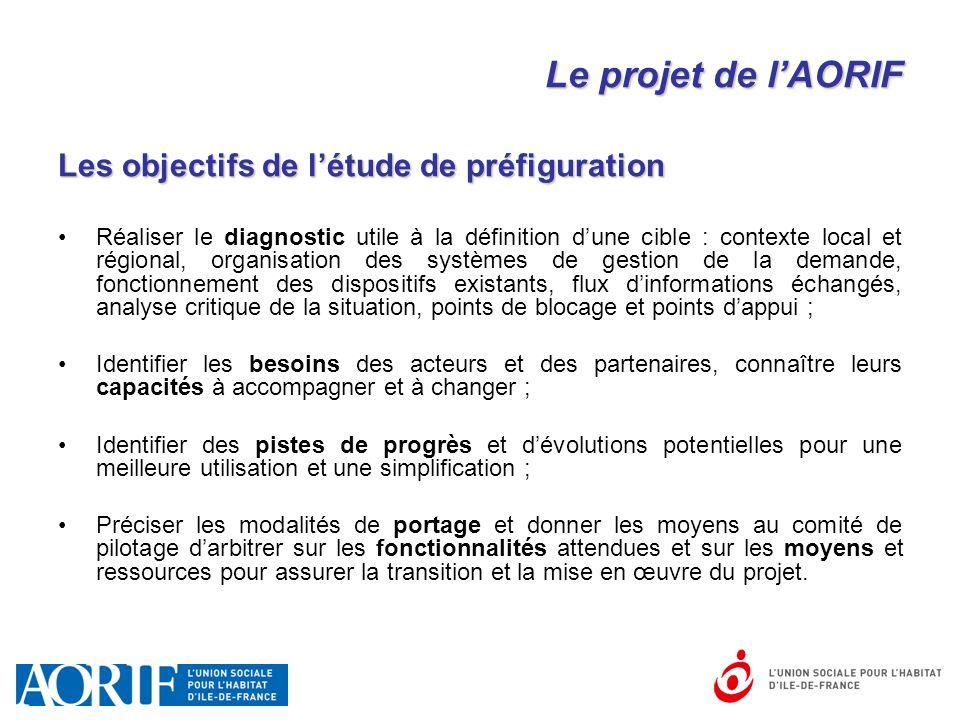 Le projet de l'AORIF Les objectifs de l'étude de préfiguration Réaliser le diagnostic utile à la définition d'une cible : contexte local et régional,