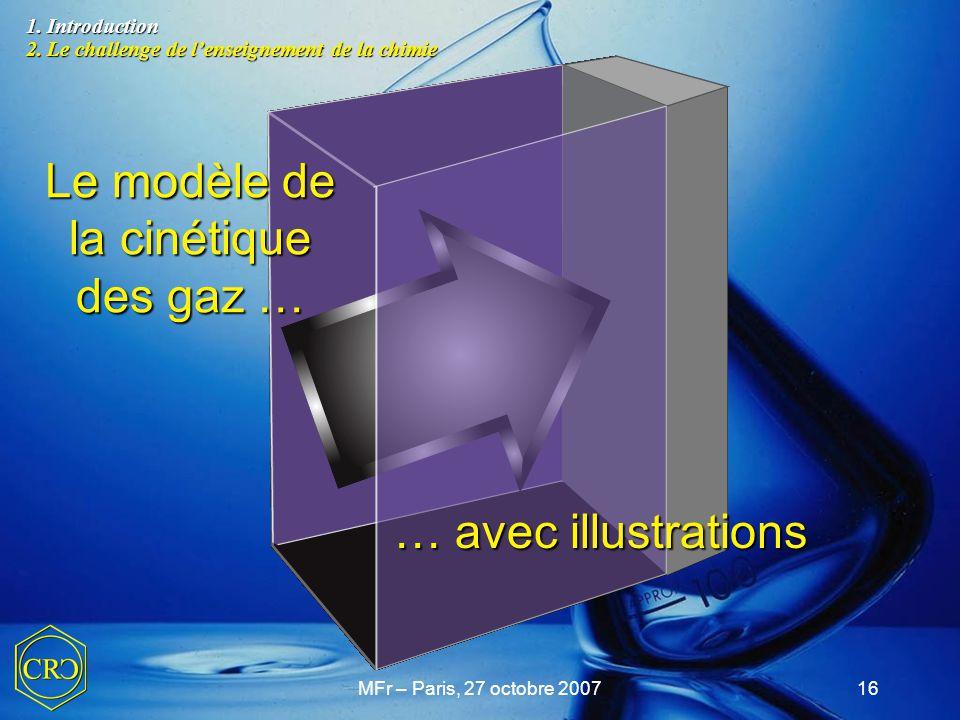 MFr – Paris, 27 octobre 200716 … avec illustrations Le modèle de la cinétique des gaz … 1. Introduction 2. Le challenge de l'enseignement de la chimie