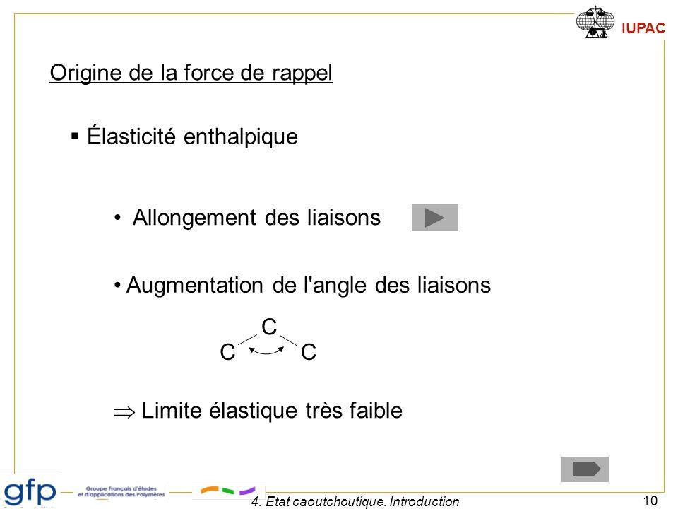 IUPAC 10 4. Etat caoutchoutique. Introduction Origine de la force de rappel  Élasticité enthalpique Allongement des liaisons Augmentation de l'angle