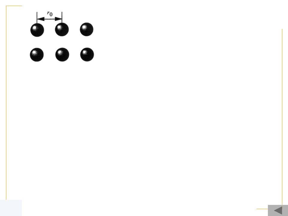 IUPAC 11 4. Etat caoutchoutique. Introduction