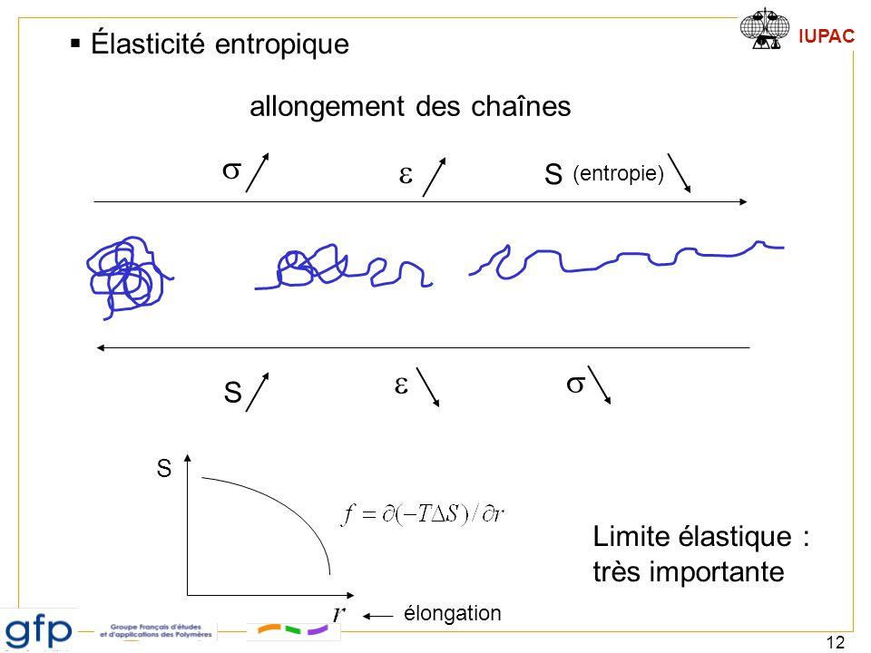 IUPAC 12   S   S élongation S (entropie)  Élasticité entropique allongement des chaînes Limite élastique : très importante