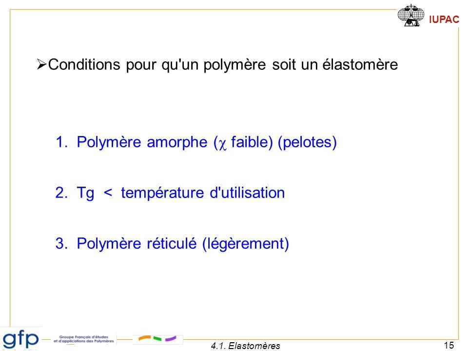 IUPAC 15 4.1. Elastomères  Conditions pour qu'un polymère soit un élastomère 2. Tg < température d'utilisation 1. Polymère amorphe (pelotes) (  faib