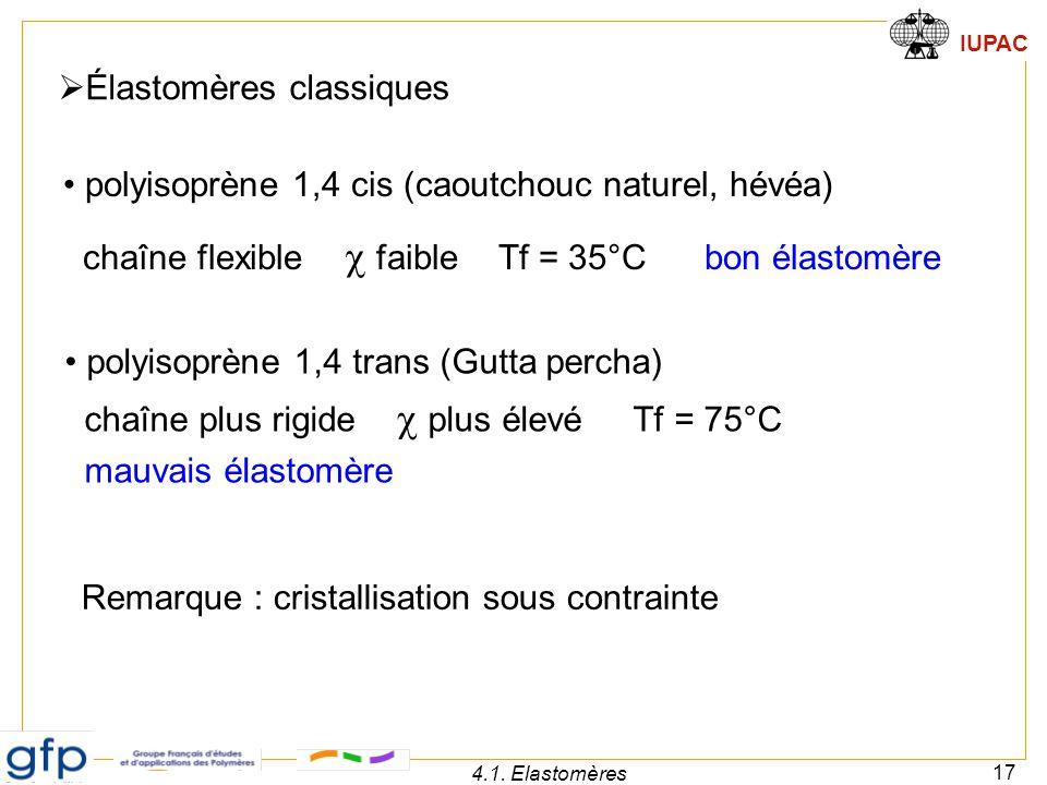 IUPAC 17 4.1. Elastomères  Élastomères classiques polyisoprène 1,4 cis (caoutchouc naturel, hévéa) chaîne flexible  faible Tf = 35°C bon élastomère