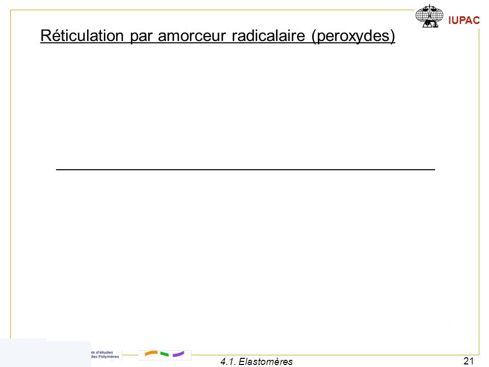 IUPAC 21 4.1. Elastomères Réticulation par amorceur radicalaire (peroxydes)