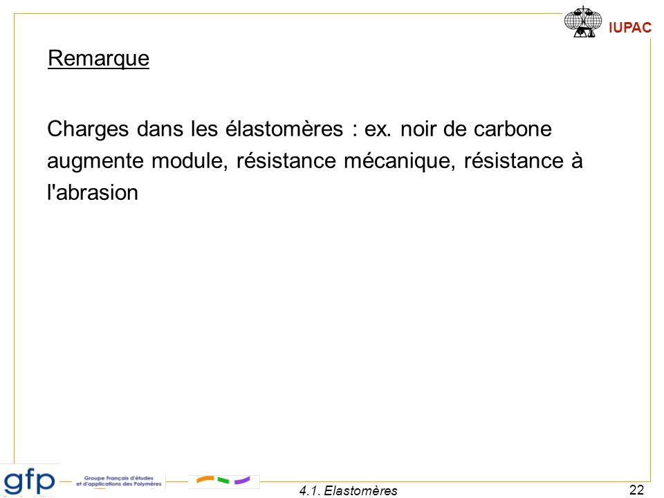 IUPAC 22 4.1. Elastomères Charges dans les élastomères : ex. noir de carbone augmente module, résistance mécanique, résistance à l'abrasion Remarque