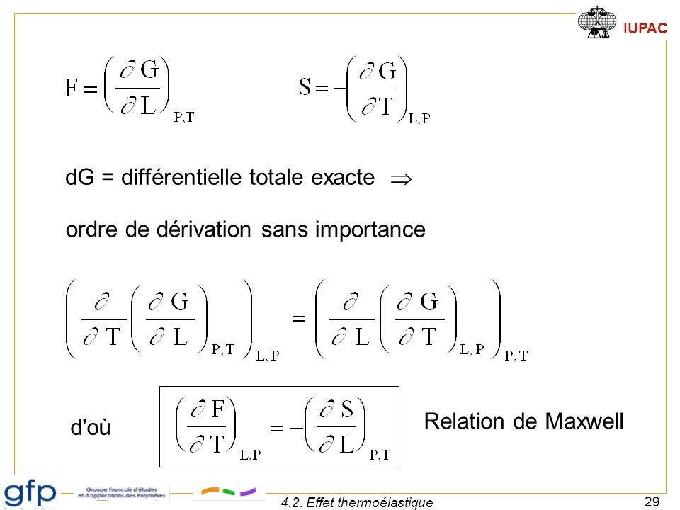 IUPAC 29 4.2. Effet thermoélastique dG = différentielle totale exacte  ordre de dérivation sans importance d'où Relation de Maxwell