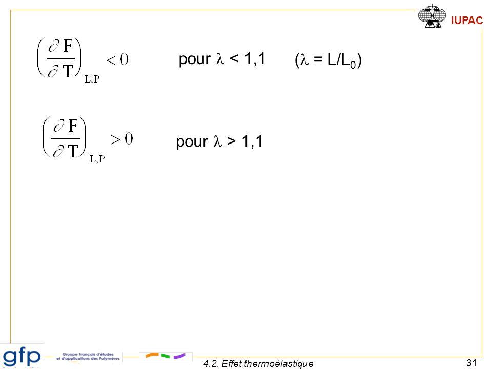 IUPAC 31 4.2. Effet thermoélastique pour < 1,1 ( = L/L 0 ) pour > 1,1