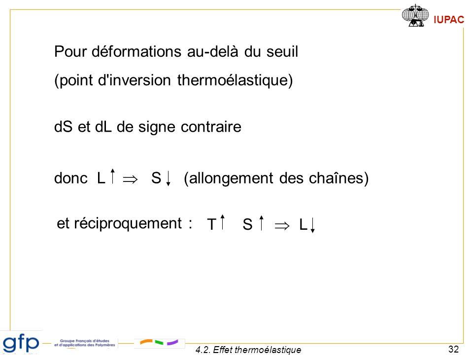 IUPAC 32 4.2. Effet thermoélastique Pour déformations au-delà du seuil (point d'inversion thermoélastique) dS et dL de signe contraire donc L  S (all