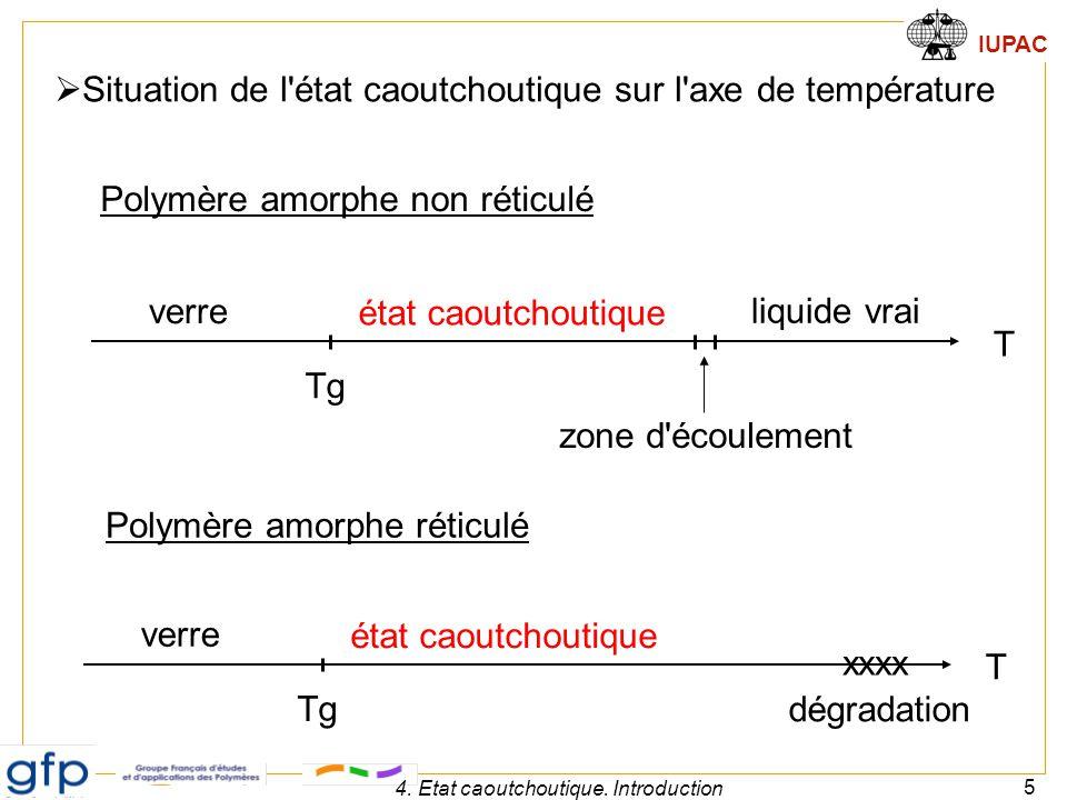 IUPAC 5 4. Etat caoutchoutique. Introduction  Situation de l'état caoutchoutique sur l'axe de température T verre état caoutchoutique liquide vrai Tg