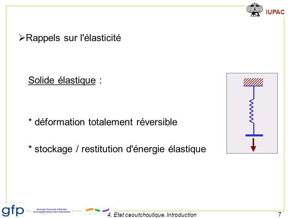 IUPAC 7 4. Etat caoutchoutique. Introduction  Rappels sur l'élasticité Solide élastique : * déformation totalement réversible * stockage / restitutio