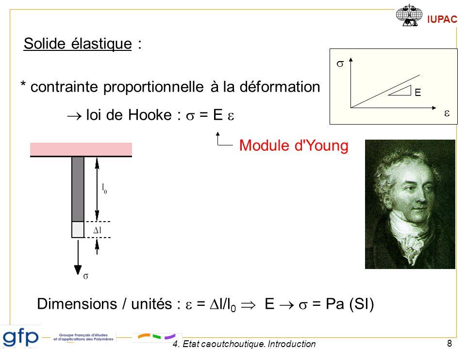 IUPAC 8 4. Etat caoutchoutique. Introduction Solide élastique : * contrainte proportionnelle à la déformation  loi de Hooke :  = E  Module d'Young