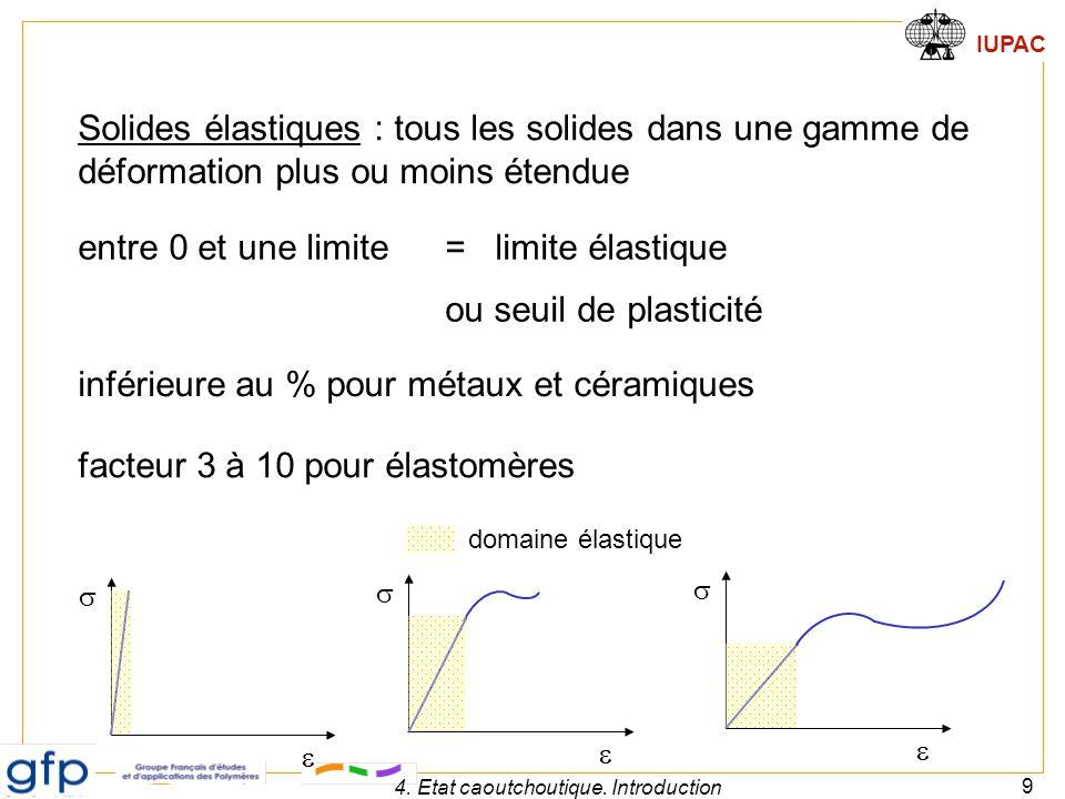 IUPAC 9 4. Etat caoutchoutique. Introduction Solides élastiques : tous les solides dans une gamme de déformation plus ou moins étendue       dom