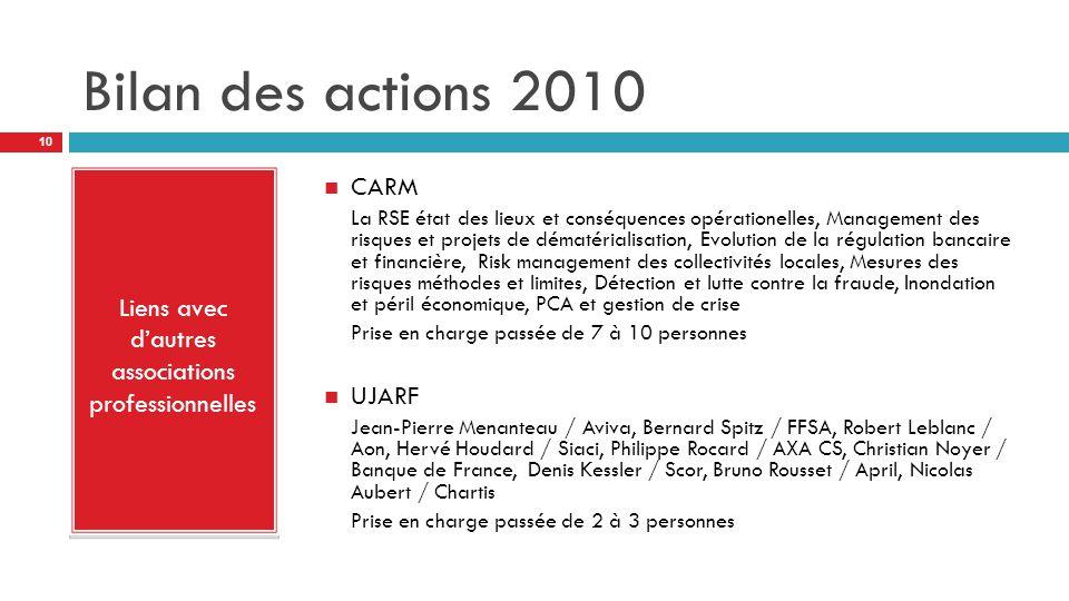 Bilan des actions 2010 CARM La RSE état des lieux et conséquences opérationelles, Management des risques et projets de dématérialisation, Evolution de