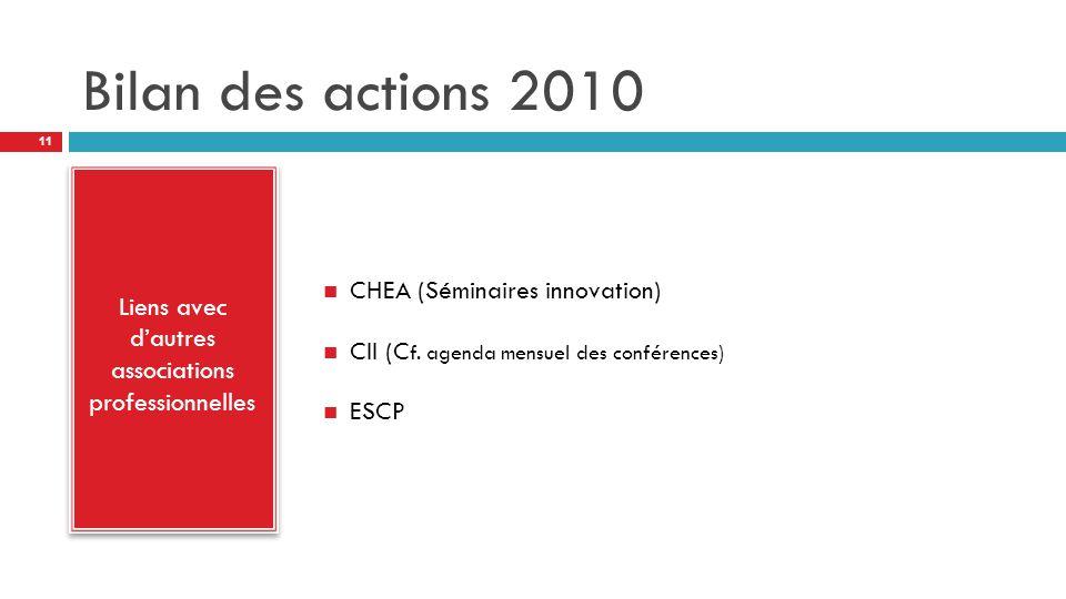 Bilan des actions 2010 Liens avec d'autres associations professionnelles CHEA (Séminaires innovation) CII (C f. agenda mensuel des conférences) ESCP 1