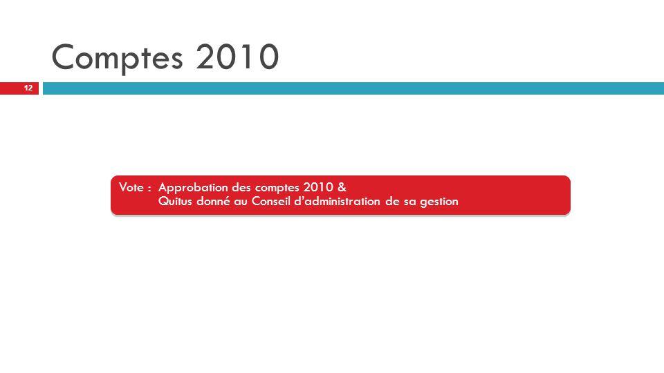 Comptes 2010 Vote : Approbation des comptes 2010 & Quitus donné au Conseil d'administration de sa gestion 12
