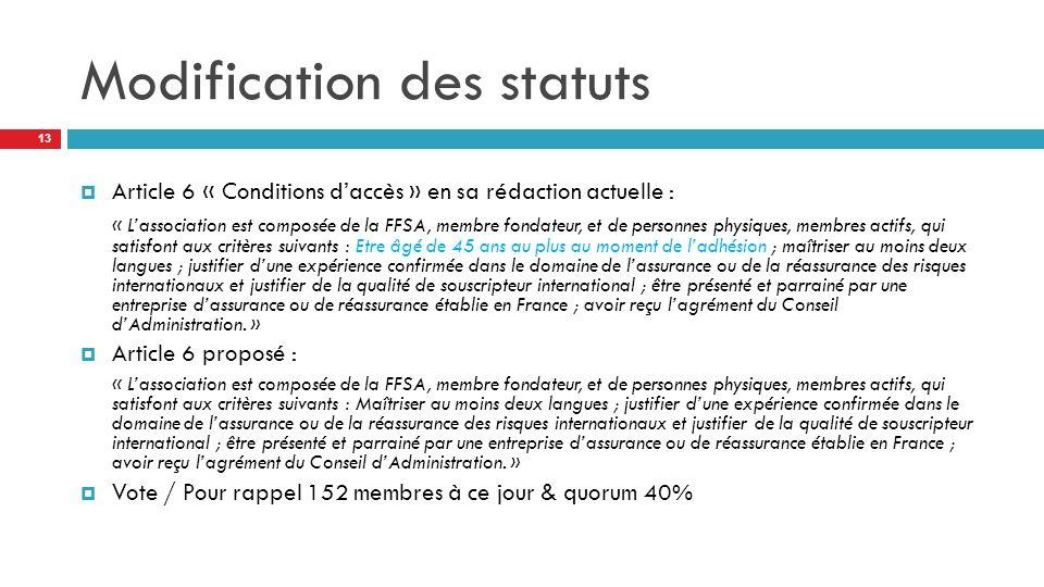 Modification des statuts  Article 6 « Conditions d'accès » en sa rédaction actuelle : « L'association est composée de la FFSA, membre fondateur, et de personnes physiques, membres actifs, qui satisfont aux critères suivants : Etre âgé de 45 ans au plus au moment de l'adhésion ; maîtriser au moins deux langues ; justifier d'une expérience confirmée dans le domaine de l'assurance ou de la réassurance des risques internationaux et justifier de la qualité de souscripteur international ; être présenté et parrainé par une entreprise d'assurance ou de réassurance établie en France ; avoir reçu l'agrément du Conseil d'Administration.