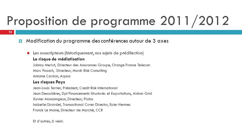 Proposition de programme 2011/2012  Modification du programme des conférences autour de 3 axes Les souscripteurs (historiquement, nos sujets de prédi