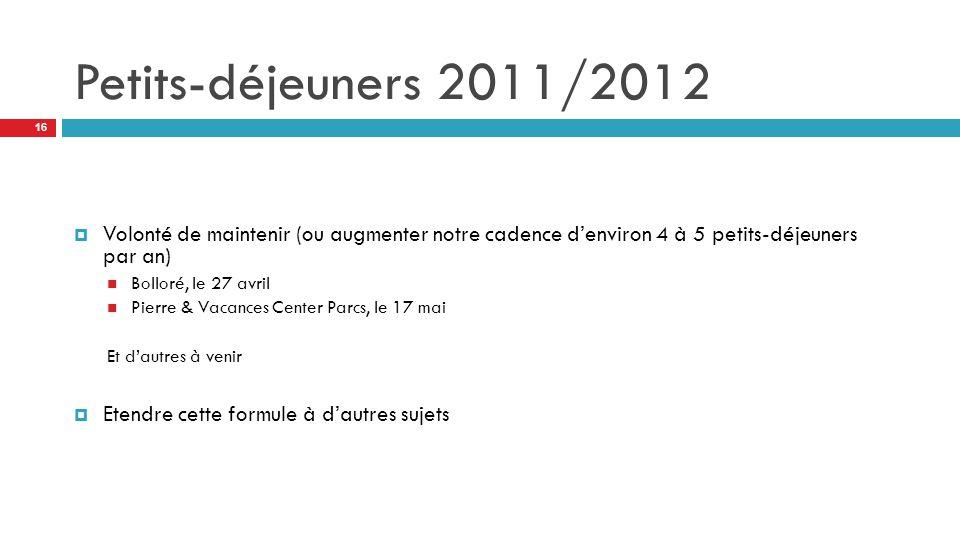 Petits-déjeuners 2011/2012  Volonté de maintenir (ou augmenter notre cadence d'environ 4 à 5 petits-déjeuners par an) Bolloré, le 27 avril Pierre & V